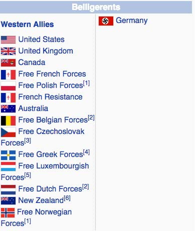 belligerents countries on D Day