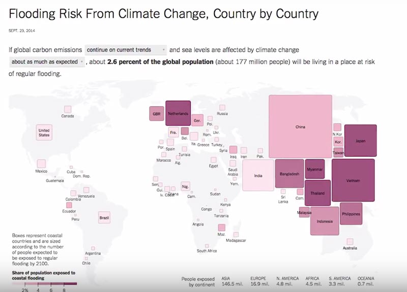 Flooding risk if climate change continues happening